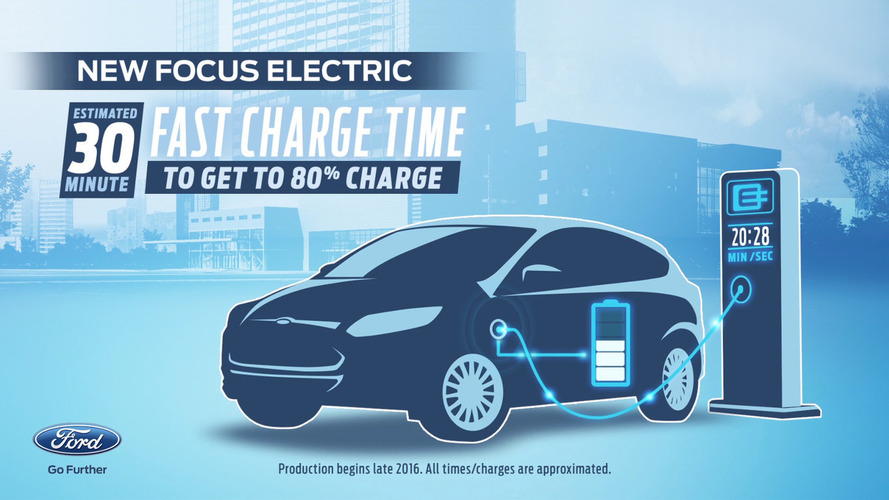 2017 Ford Focus Electric teased, will have a new DC fast-charge system