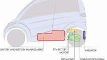 Gordon Murrays  T.27 City Car Powertrain packaging