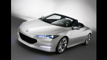 Honda Open Study Model