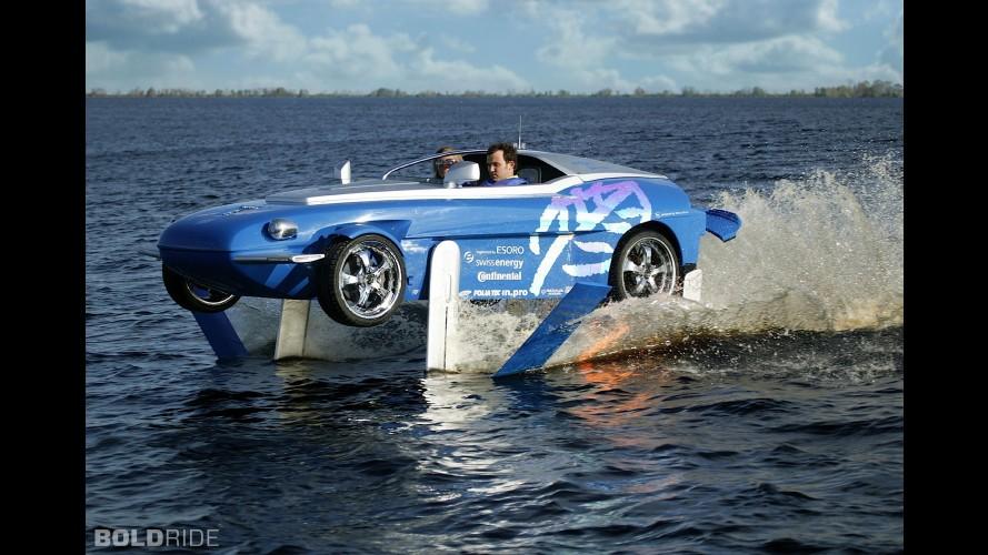 Rinspeed Splash Concept