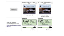 Tesla Model S 100D EPA Rating
