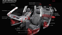 Audi highlights the 3D sound systems in the 2015 Q7