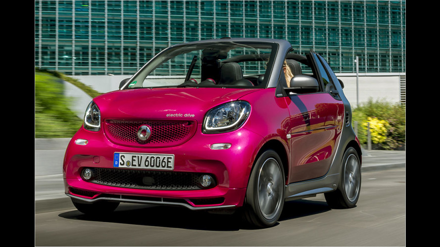 Smart Fortwo Cabrio ed im Test