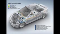 Bosch All'International Motor Symposium di Vienna