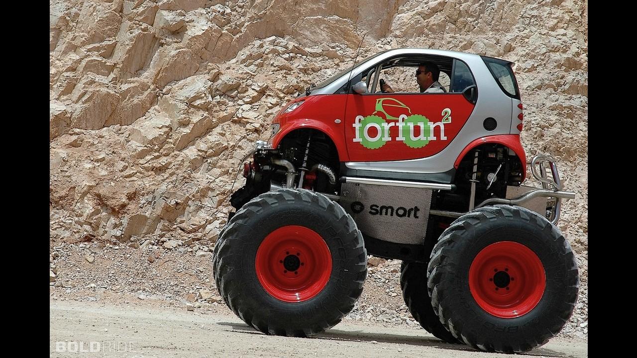 Smart Forfun2