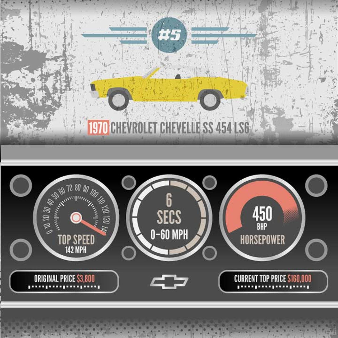 Is the Shelby GT500 KR King of the Muscle Cars?