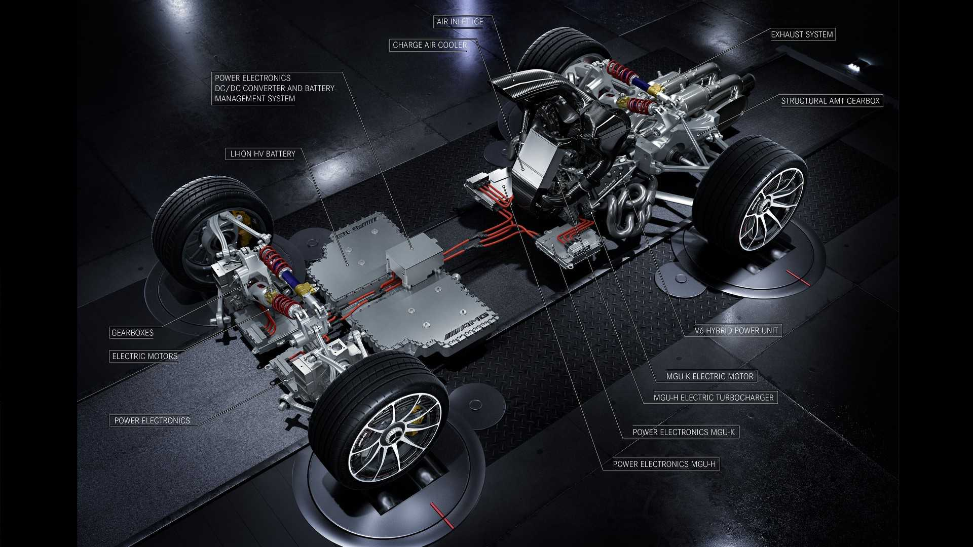 Mercedes amg project one amazing tech details officially for Mercedes benz amg project one
