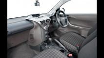 Toyota iQ - Traffic Enforcement Systems