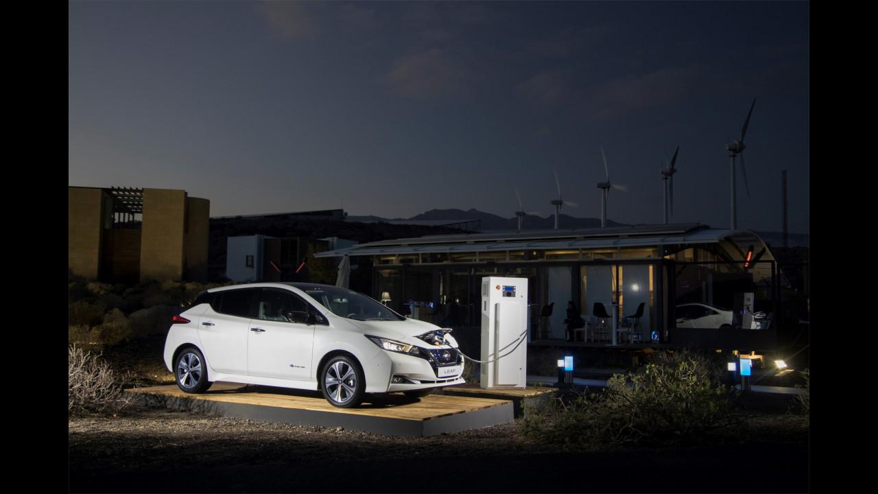 Nissan e l'ecosistema elettrico