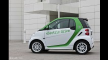 Smart Fortwo Electric Drive