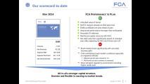 FCA, il Business plan aggiornato