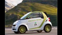 Silvretta Rallye E-Auto 2011