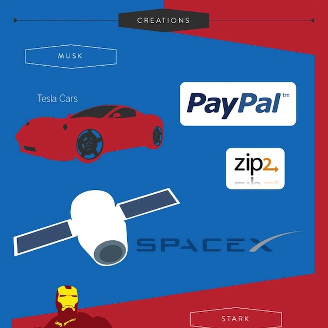 Elon Musk: The Real Life Tony Stark?
