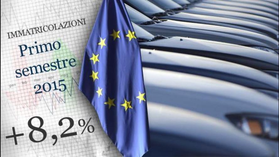 Mercato auto, Europa in (debole) ripresa