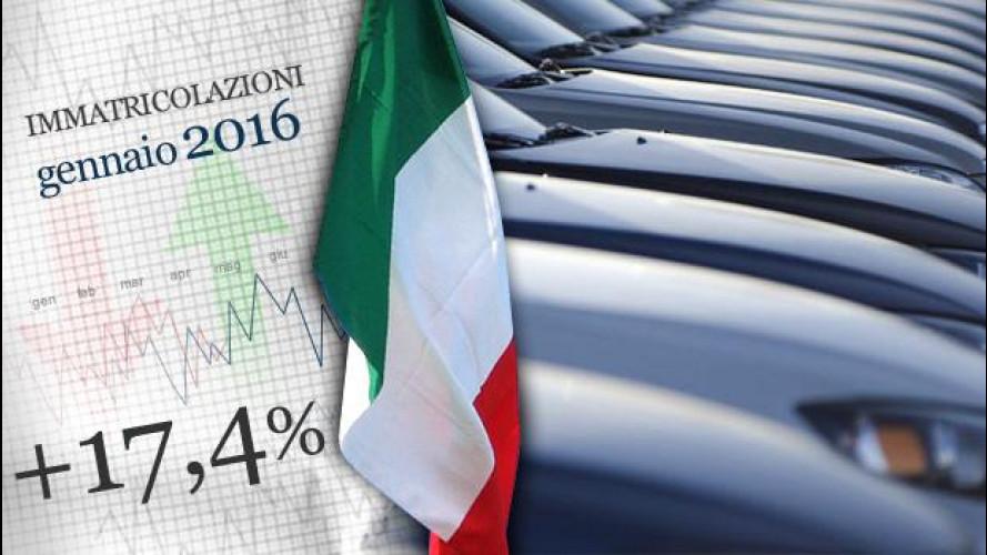Mercato auto, ottima partenza per il 2016