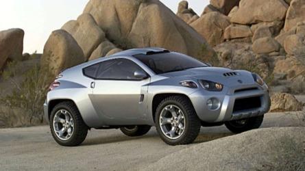 Conceitos esquecidos: Toyota RSC antecipava, há 17 anos, a moda dos SUVs cupês
