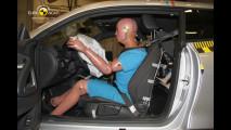 Crash Test Volkswagen Scirocco