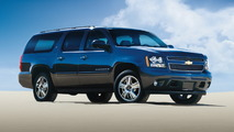 Five Best Seven-Passenger Tow SUVs 2014