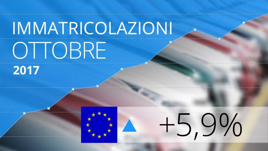 Mercato auto Europa, a ottobre torna il sereno