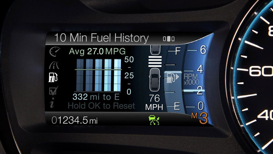 MyFord Touch adds Eco-Advisor - calculates most fuel-efficient route [Video]