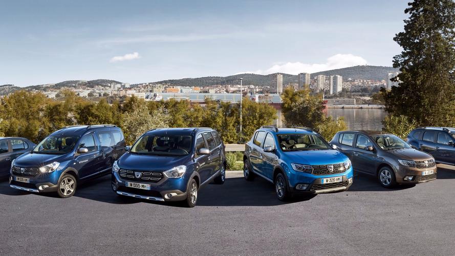 Stratégie de Dacia- Le