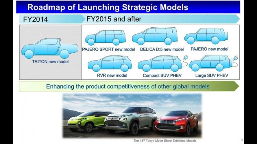 Mitsubishi revela cronograma global de lançamentos - nova Triton chega em 2014