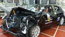 Euro NCAP töréstesztek