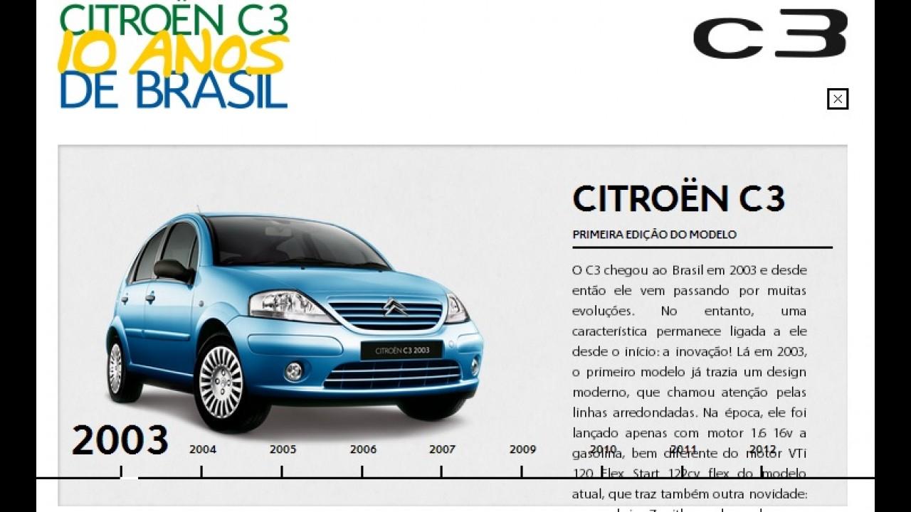 Citroën comemora 10 anos do C3 no Brasil com vídeo em stop motion