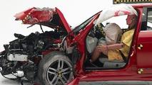 2016 Mercedes-Benz C-Class IIHS crash test