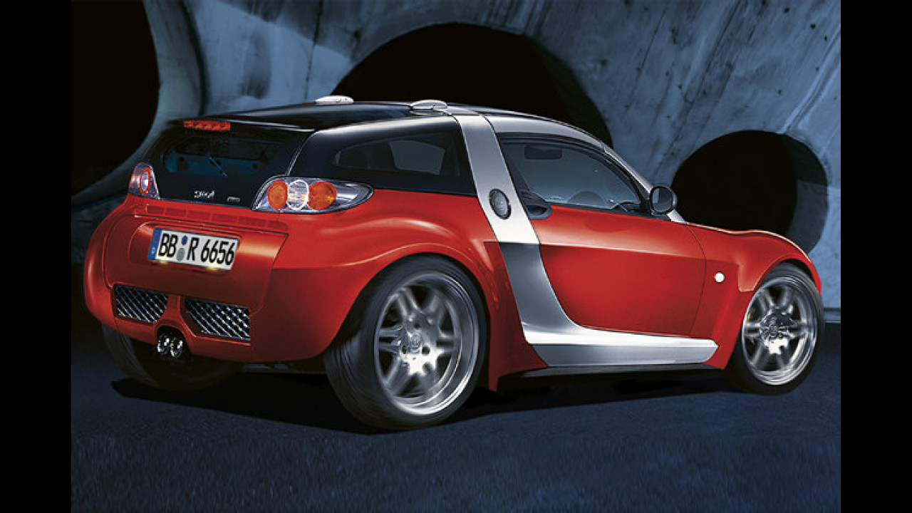 Smart Roadster Coupé ultimate