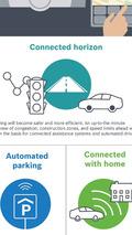Bosch CES concept car