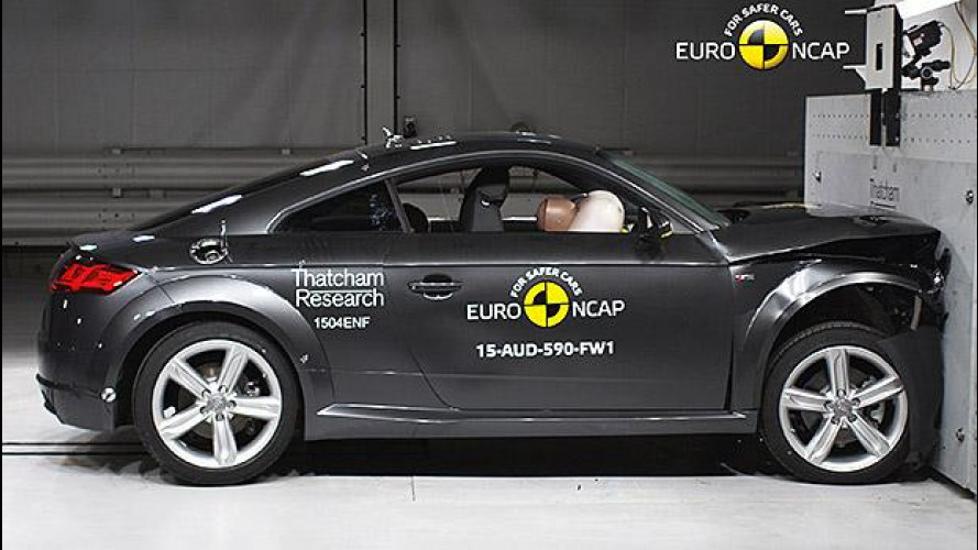 Crash Test Euro NCAP 2015, così cambiano le 5 stelle
