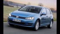VW recua forte nos emergentes e registra queda global de 2,8% em janeiro