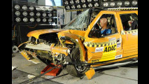 Landwind-Crashtest