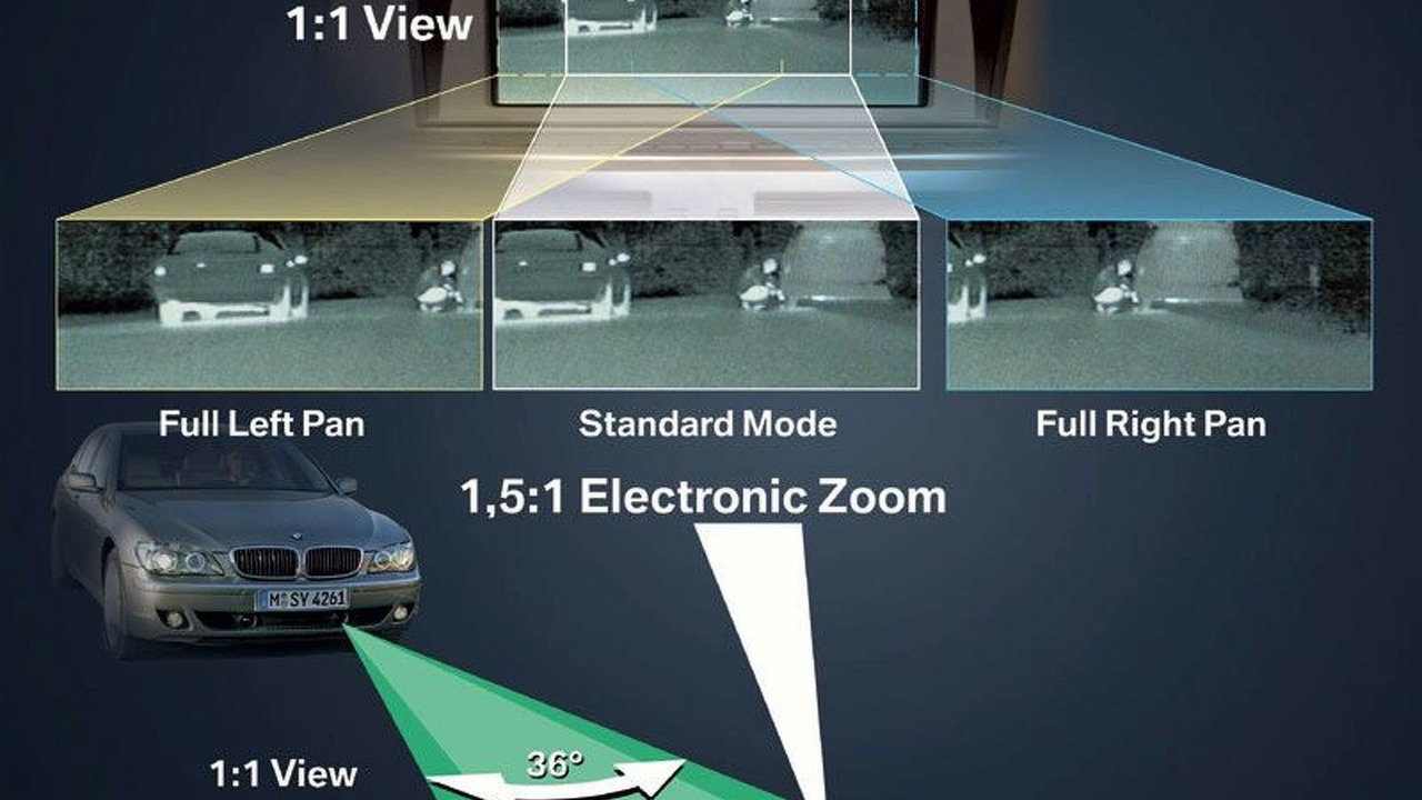 BMW Night Vision functions