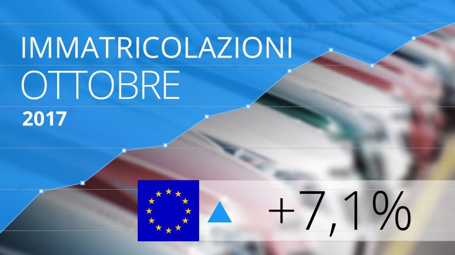 Mercato auto, l'Italia continua a crescere