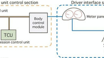 Subaru SI-Drive Control system