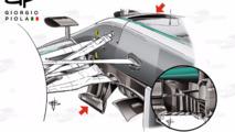Mercedes W07 turning vanes comparison