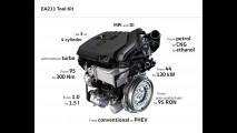 Volkswagen 1.5 TSI evo