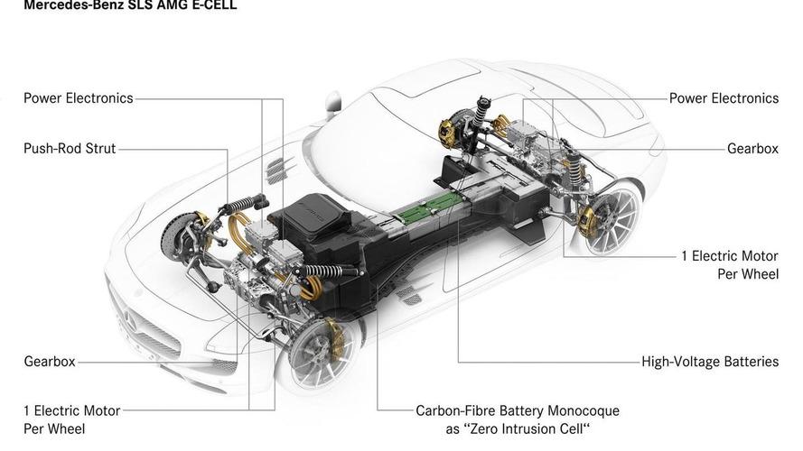 Mercedes SLS AMG E-CELL electric drivetrain revealed