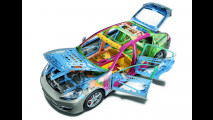 Porsche Panamera: soluzioni tecniche inedite