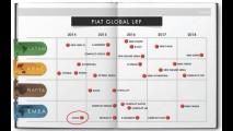 Este é visual do Fiat Punto reestilizado para a Índia