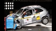 Latin NCAP divulgará resultado de novos testes nesta quarta-feira