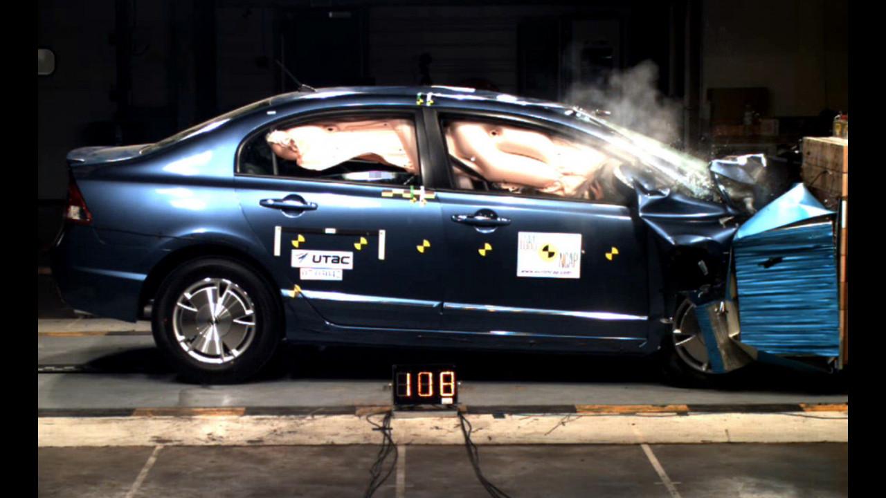 EuroNCAP su Honda Civic Hybrid