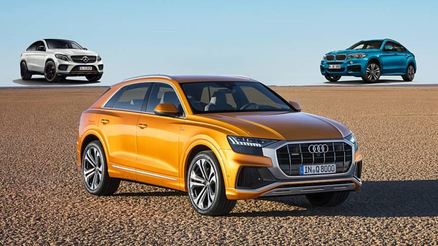 Audi Q8 e le rivali, sfida fra SUV coupé