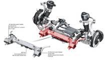 2019 Audi A8 aktif süspansiyon