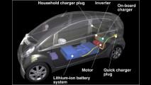 Elektroantrieb in Planung