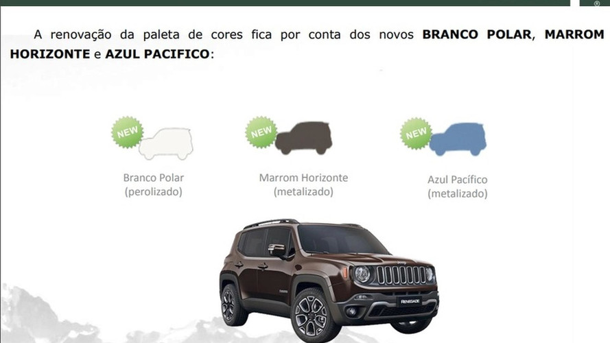 EXCLUSIVO - Jeep Renegade 2018 terá novas versões e preços