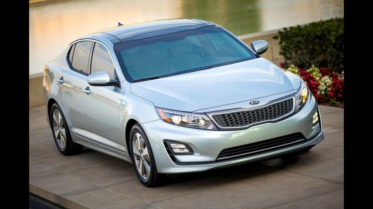 Pé no freio: Hyundai e Kia reduzem previsões de crescimento para 2015