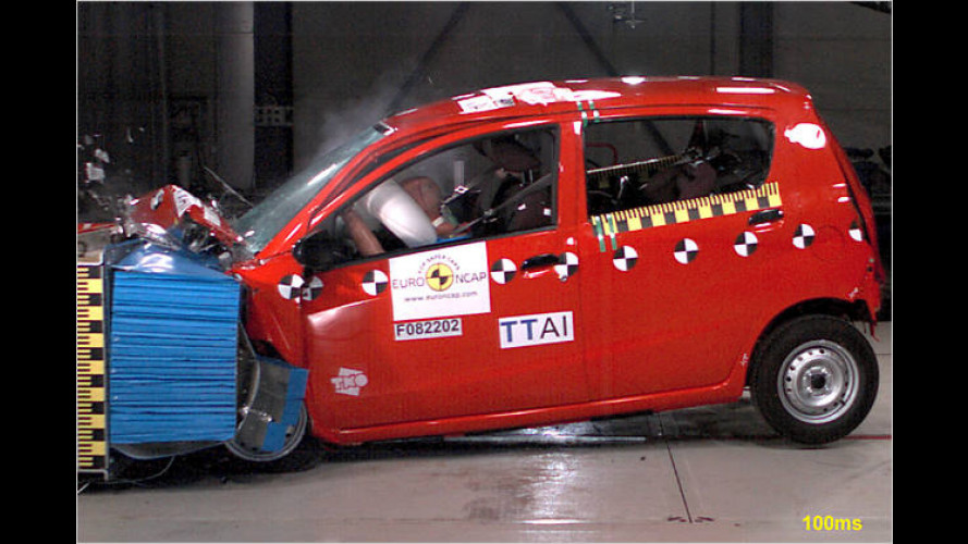 EuroNCAP-Crashtest: Fünf Autos aus fünf Fahrzeugklassen